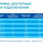 Спутниковый интернет «Триколор ТВ» фото 1